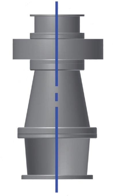 ideal rotor